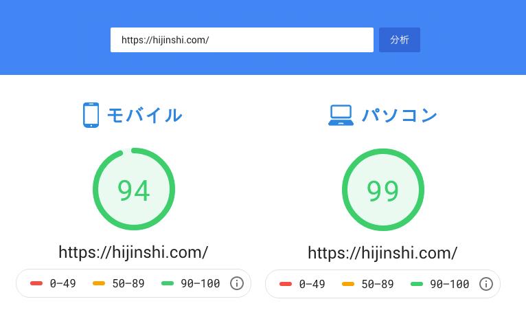 サイト表示速度検証結果4回目